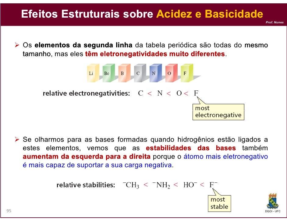 Efeitos Estruturais sobre Acidez e Basicidade                                                                          Pro...