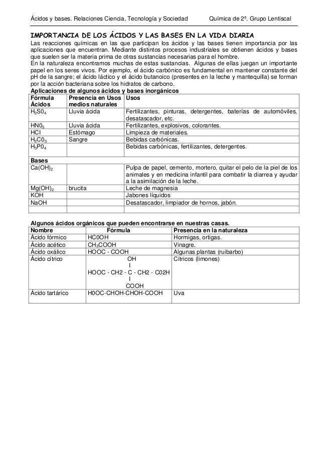 Ácidos y bases. Relaciones Ciencia, Tecnología y Sociedad           Química de 2º. Grupo LentiscalIMPORTANCIA DE LOS ÁCIDO...