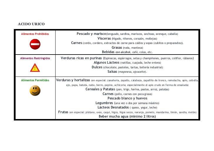 comidas para bajar el acido urico chlorella acido urico acido urico 5.4
