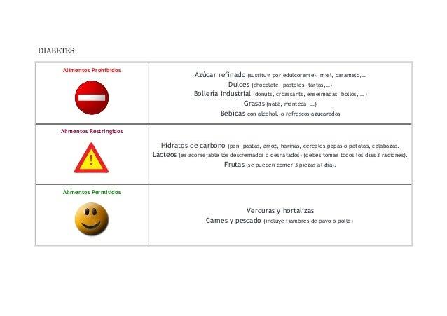 Que tomar para el acido urico leer m s art culos gu as consejos m dicoss - Alimentos prohibidos con acido urico ...