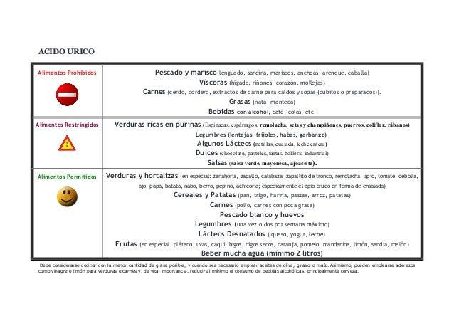 sintomas del acido urico en el tobillo acido urico 6.2 mg dl cuales son los alimentos altos en acido urico