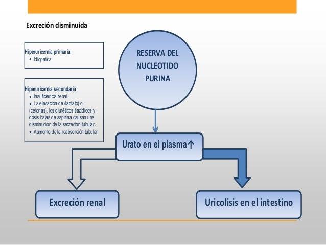 acido urico y fiebre acido urico e vino gota acido urico normal