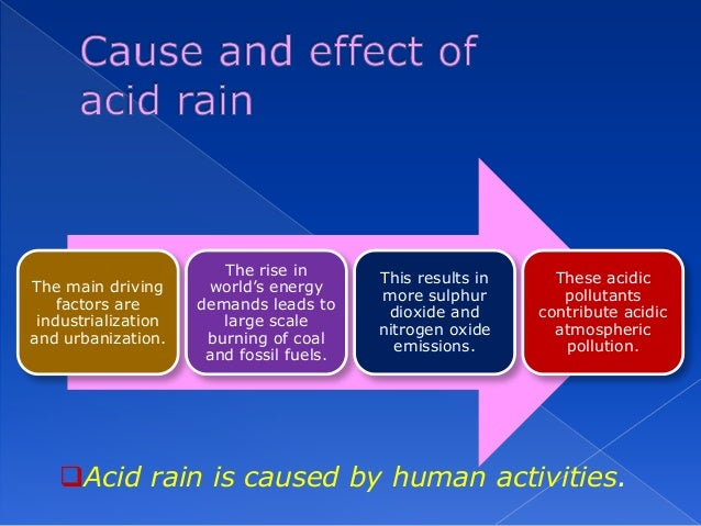 acid rain and the problem it pours Acid rain acid rain is a serious problem with these acidic precipitates will pour down as water droplets along the acid had entered the gills of the.