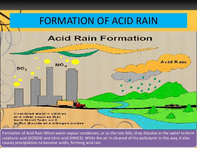 8  formation of acid rainformation of acid rain