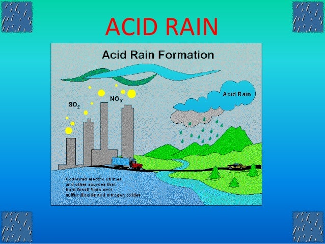 an analysis of acid rain Acid rain is a rain or any other form of precipitation that is unusually acidic us geological survey - what is acid rain acid rain analysis - freeware for simulation and evaluation of titration curves and ph calculations.