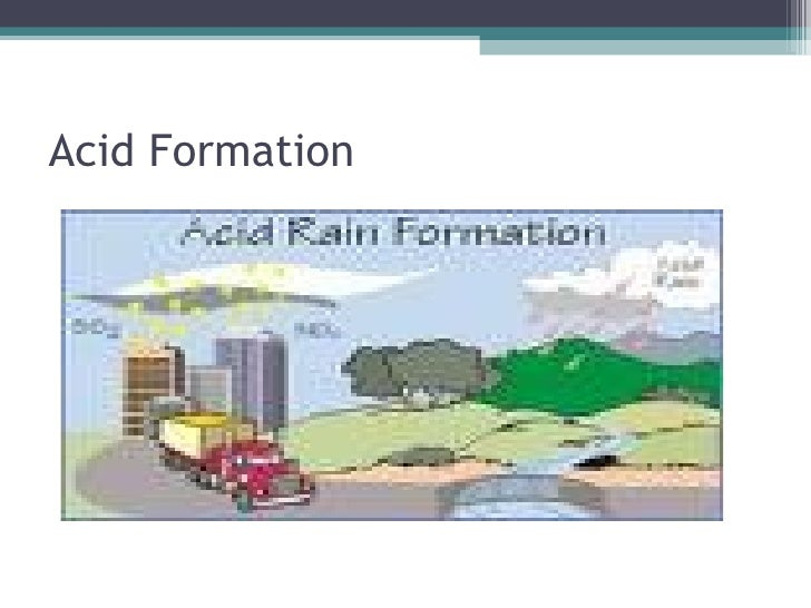 pollution acid rain and megha tiwari How does land pollution contributes to global warming  dubbed the mega-fart of  is due to co2 and land pollution is due to acid rain,.