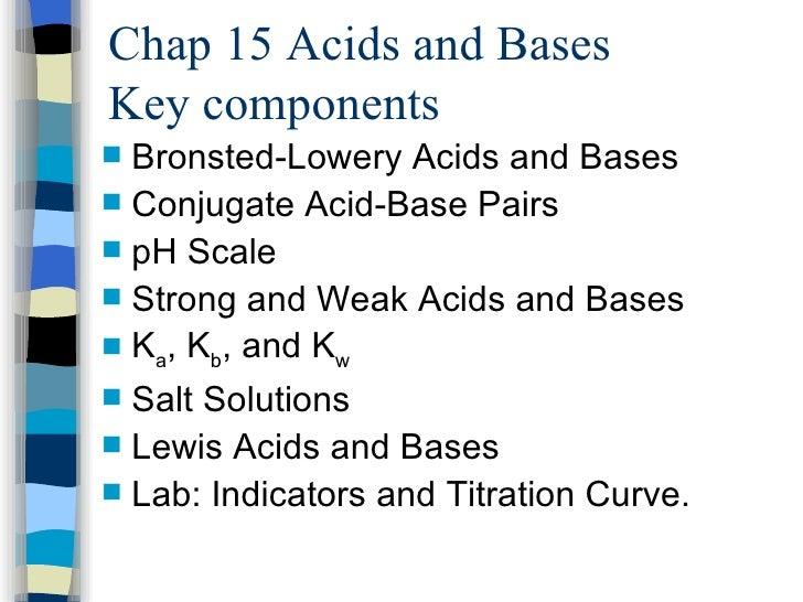 Chap 15 Acids and Bases Key components <ul><li>Bronsted-Lowery Acids and Bases </li></ul><ul><li>Conjugate Acid-Base Pairs...