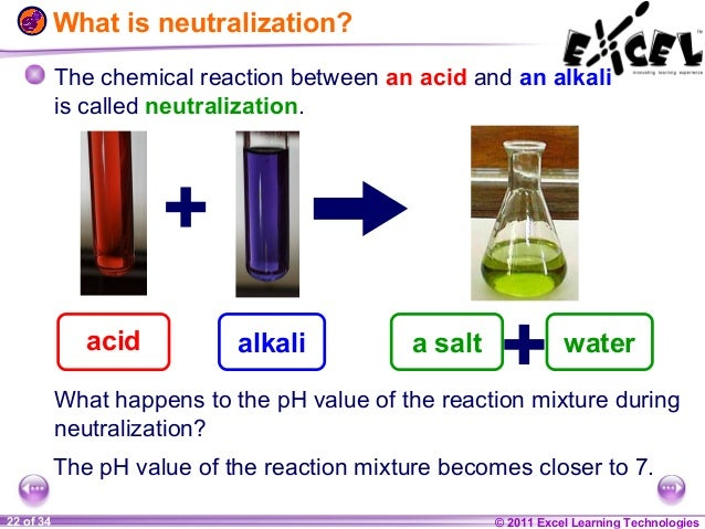 acids and alkalis Learn about acids, bases and alkalis with bbc bitesize ks3 science.