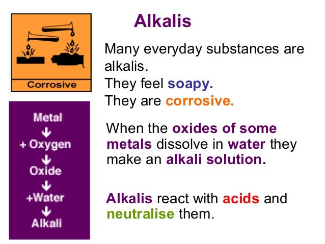 common acids and alkalis in daily Acids, alkalis and indicators prepared by mdm ry leow the chinese high school acids what causes the sour taste in these beverages the presence of citric acid some common acids organic acids are found in living things which of the acids listed above are organic acids slideshow.