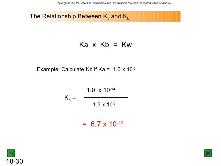 calculating keq from ka and kb relationship