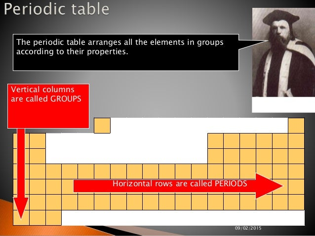 Acids and bases level 1 science 281 25 urtaz Image collections