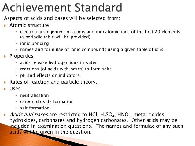 Acids and bases level 1 science urtaz Image collections