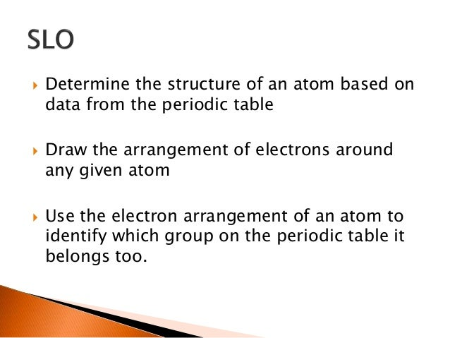 Acids and bases level 1 science 34 urtaz Image collections