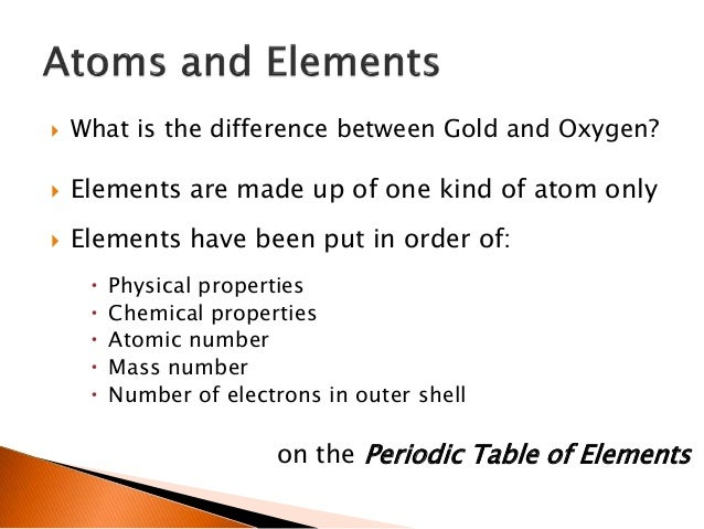 Acids and bases level 1 science 35 urtaz Image collections