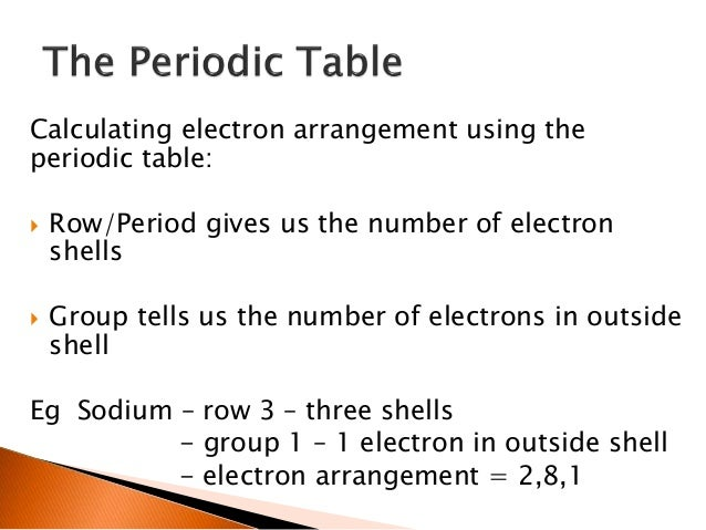 Acids and bases level 1 science 40 urtaz Image collections