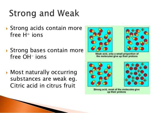 level 1 science acids and bases diagram amino acid diagram strong acid solution