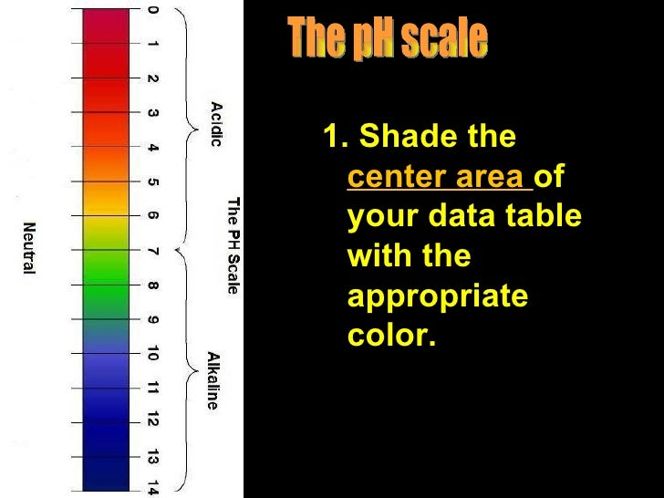 1. Shade the  center area of  your data table  with the  appropriate  color.