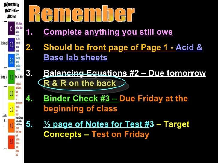 1.   Complete anything you still owe2.   Should be front page of Page 1 - Acid &     Base lab sheets3.   Balancing Equatio...
