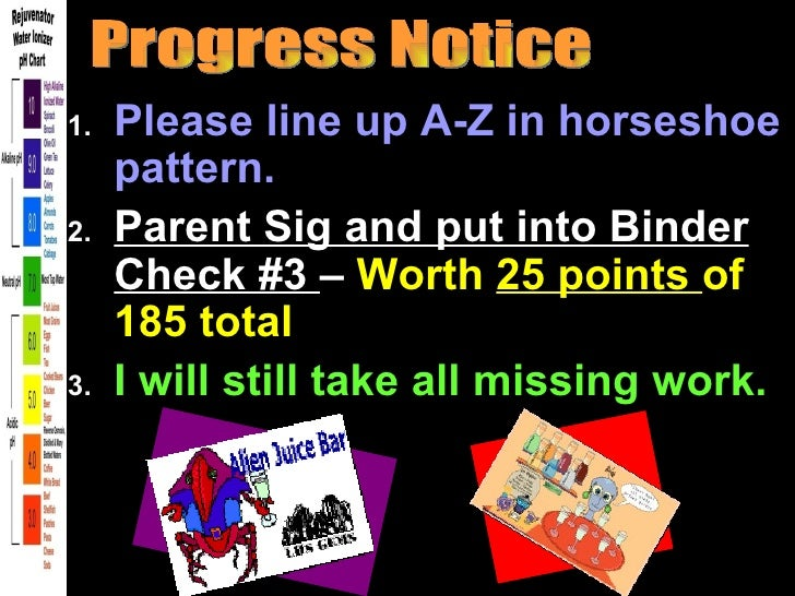 1.   Please line up A-Z in horseshoe     pattern.2.   Parent Sig and put into Binder     Check #3 – Worth 25 points of    ...
