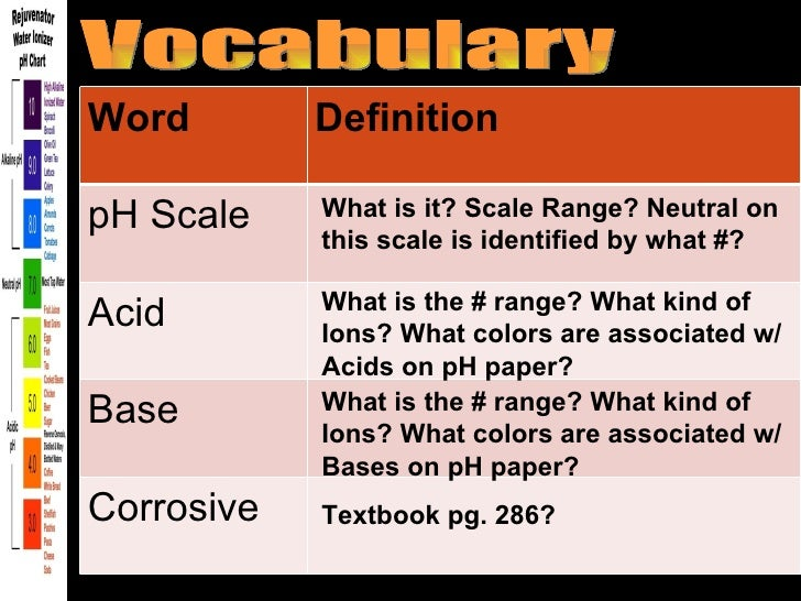 Word        DefinitionpH Scale    What is it? Scale Range? Neutral on            this scale is identified by what #?      ...