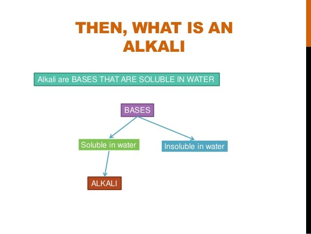 how to make a soluble salt from an insoluble base