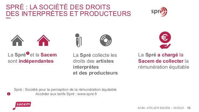 SPRÉ : LA SOCIÉTÉ DES DROITS DES INTERPRÈTES ET PRODUCTEURS 13 La Spré et la Sacem sont indépendantes La Spré collecte les...