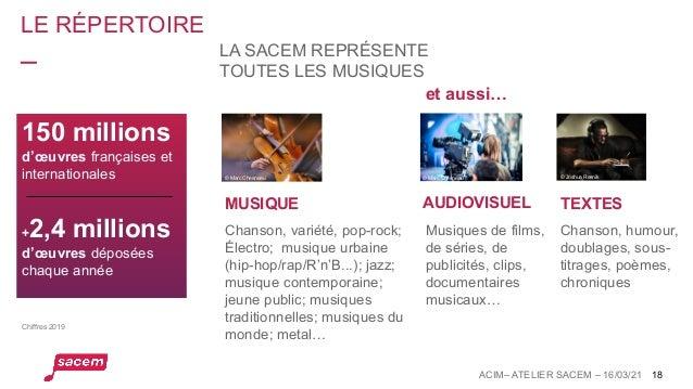 LE RÉPERTOIRE 18 Chiffres 2019 150 millions d'œuvres françaises et internationales +2,4 millions d'œuvres déposées chaque ...