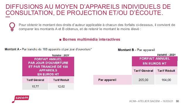 DIFFUSIONS AU MOYEN D'APPAREILS INDIVIDUELS DE CONSULTATION, DE PROJECTION ET/OU D'ÉCOUTE. ACIM– ATELIER SACEM – 16/03/21 ...
