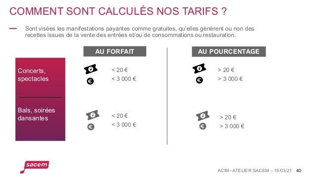 COMMENT SONT CALCULÉS NOS TARIFS ? ACIM– ATELIER SACEM – 16/03/21 40 > 20 € > 3 000 € AU FORFAIT AU POURCENTAGE < 20 € < 3...