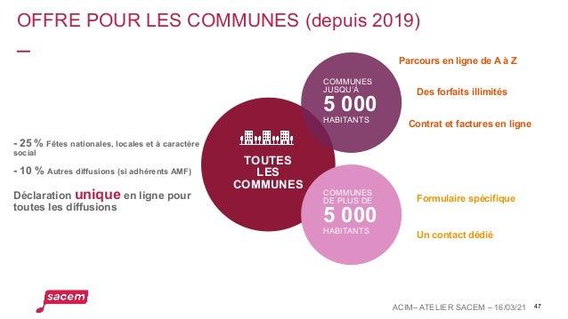 TOUTES LES COMMUNES 47 OFFRE POUR LES COMMUNES (depuis 2019) COMMUNES JUSQU'À 5 000 HABITANTS COMMUNES DE PLUS DE 5 000 HA...