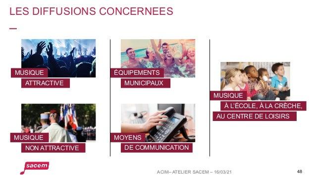 MOYENS DE COMMUNICATION ÉQUIPEMENTS MUNICIPAUX MUSIQUE LES DIFFUSIONS CONCERNEES ACIM– ATELIER SACEM – 16/03/21 48 MUSIQUE...