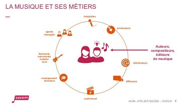 LA MUSIQUE ET SES MÉTIERS 7 interprètes agents managers diffuseurs enseignement formation producteurs fabricants instrumen...