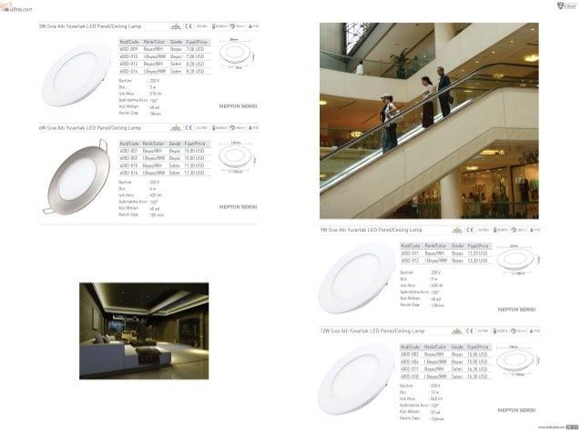 QC VHIII  R u  ltraucw  3WSva Am Vuvarlak LED PaneL/ Cewlmg Lamp     Kud/ Code Rank/ cum 600200? Eeyaz/ WH 5002010 I Eeyaz...