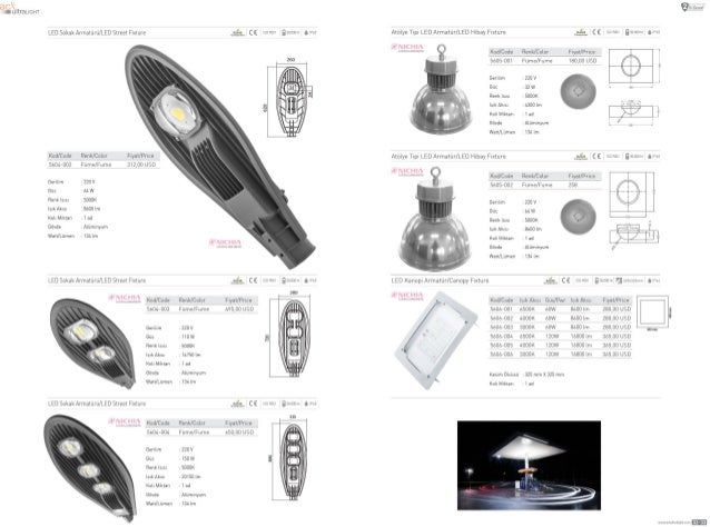 c'< xxxu ullrauexxx     LED Sukak Arrrxaturu/ LED Street Fxxtursx       g xn1'~x» .   Amlye Txpx LED Armatur/ LED Hxbay Fx...