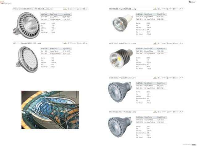 "uml ullrauew 9'  PARSD Spat cue LED Ampm/ PAR3D cue LED Lamp (6 "" D Q       C( ' "" ' D'""""' 3 ZZWCOB LEDAmpuUCOE LED Lamp  ..."
