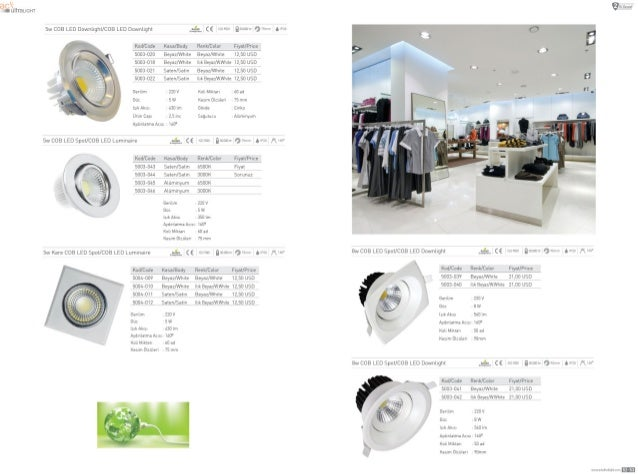 ':5; (E LSUVWL imumw 9.. mL. ..L. ..  Kod/ Cade Kasa/ Body Renk/ Color FIyafJPrLce 5flU3—U20 Beyaz/ While Beyaz/ White 12,5...