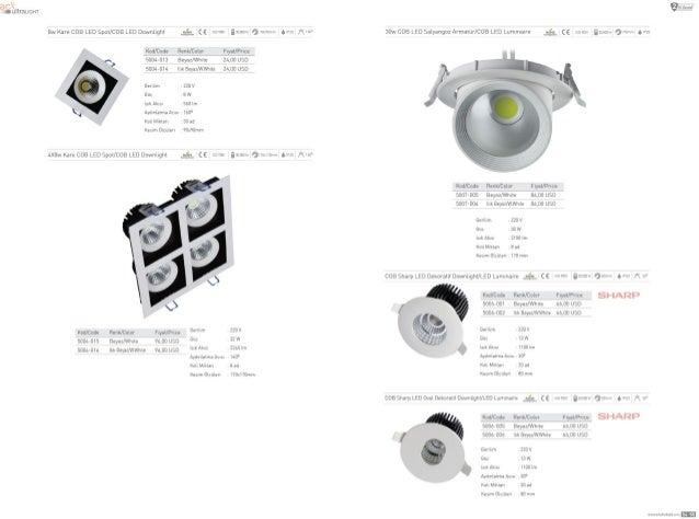 ac'< U  HIII llraucm  Bw Kare COB LED Spot/ CUE LED Duwnllght  K.         rn' gmm.  oww 'W1: fgx  Fnyat/ Price 22.00 USD 2...