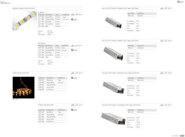ck 111111u|1ra11c111  Vuksek Lumer111COB LED SW11     W128 11=1« C1p Sent 1 1,0     1c Mekan VKod/ Code 52117001  Rank/ Cc...