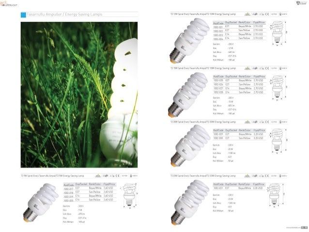 ml ullraucnr  r2 vw Sprral Enenr Tazarrullu Ampul/ T2 2w Energy Saving Lamp  Kud/ Code 1002017 1002018 l002rDi'7 1002020  ...