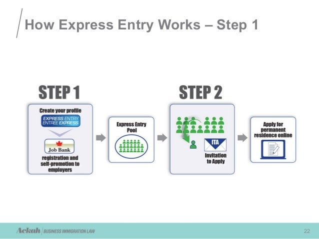 Ackah Webinar presentation on Express Entry for CCCA CBA