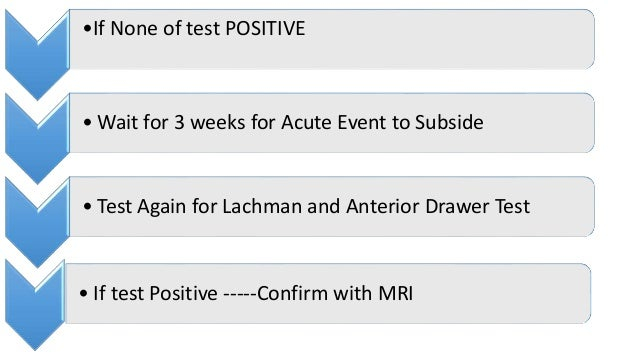 •If None of test POSITIVE • Wait for 3 weeks for Acute Event to Subside • Test Again for Lachman and Anterior Drawer Test ...