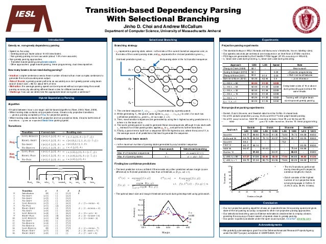 Transition-based Dependency Parsing With Selectional Branching Jinho D. Choi and Andrew McCallum Department of Computer Sc...