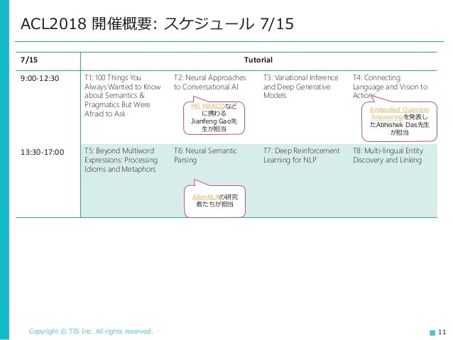 Copyright © TIS Inc. All rights reserved. 11 ACL2018 開催概要: スケジュール 7/15 7/15 Tutorial 9:00-12:30 T1: 100 Things You Always ...