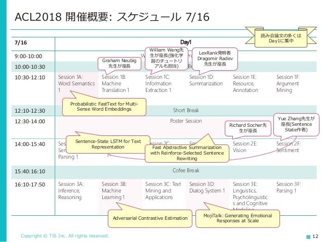 Copyright © TIS Inc. All rights reserved. 12 ACL2018 開催概要: スケジュール 7/16 7/16 Day1 9:00-10:00 Welcome Session & Presidential...