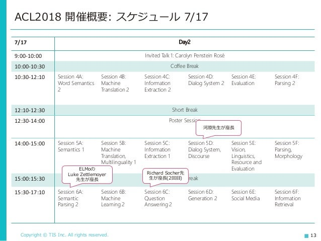 Copyright © TIS Inc. All rights reserved. 13 ACL2018 開催概要: スケジュール 7/17 7/17 Day2 9:00-10:00 Invited Talk 1: Carolyn Penste...