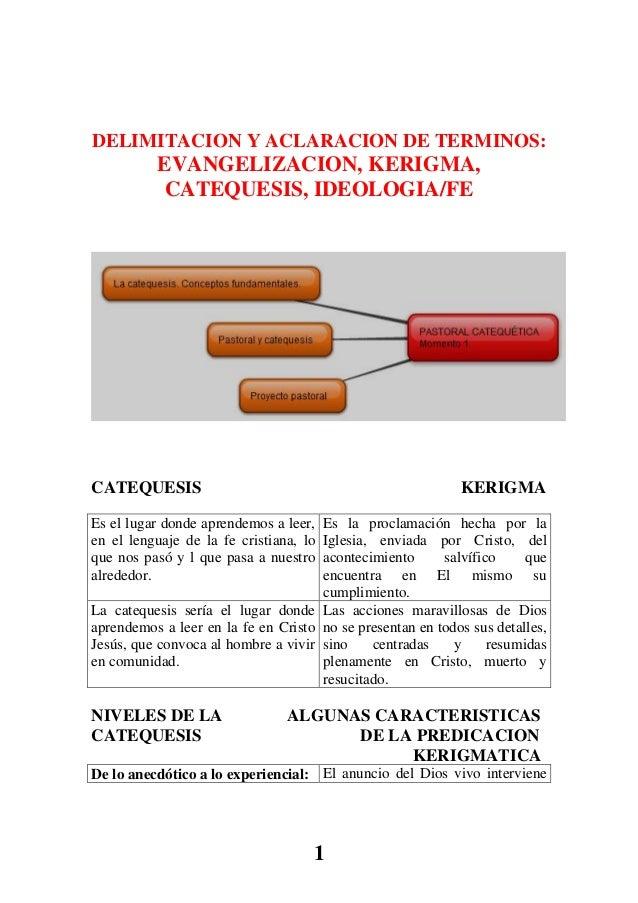DELIMITACION Y ACLARACION DE TERMINOS:          EVANGELIZACION, KERIGMA,           CATEQUESIS, IDEOLOGIA/FECATEQUESIS     ...