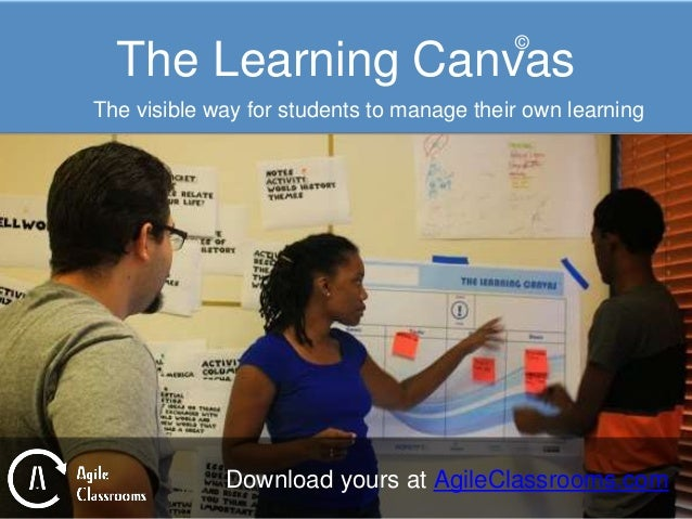 The Learning Canvas The visible way for students to manage their own learning Download yours at AgileClassrooms.com ©