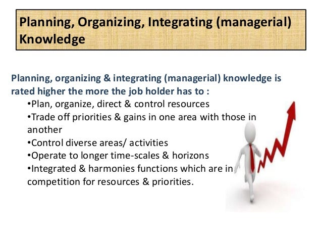 1 3 evaluate the contribution of strategic human resource management to the achievement of an organi Volunteers in the development of the hr professional competency framework  the hr  with the organization's change management strategy 306 team.