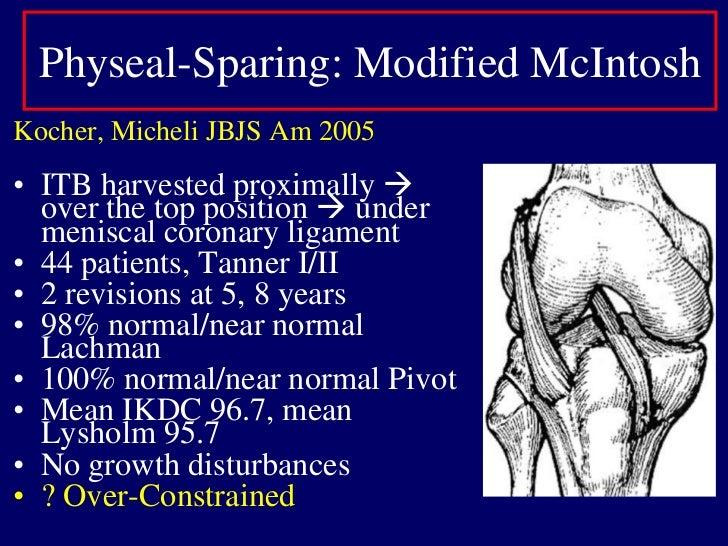 Nonoperative Treatment Outcomes<br />Moksnes et al. KSSTA 2008<br />20 patients < age 12,  21 knees <br />Avg age 10 at ti...
