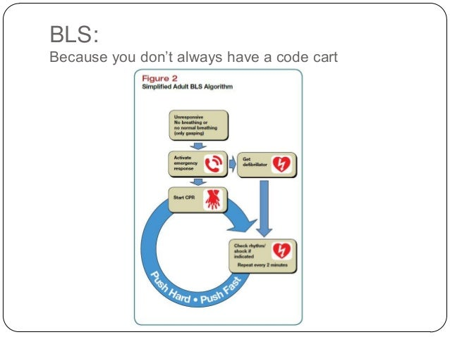 """BLS  No more """"look, listen, and feel.""""   Continued emphasis has been placed on high-  quality CPR  chest compressions o..."""